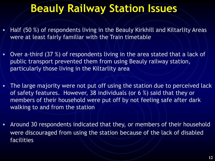 Beauly Railway Station Issues