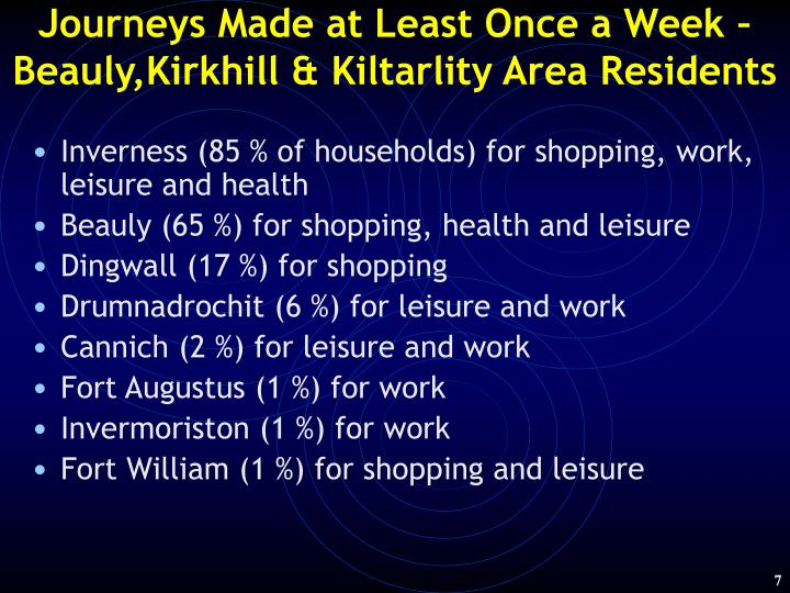Journeys Made at Least Once a Week –