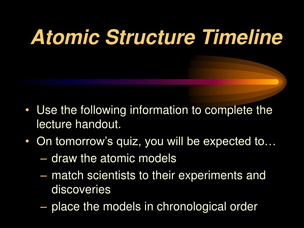 atomic structure timeline l.