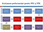 evaluarea performan ei pentru fpc i fpe