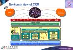 norkom s view of crm