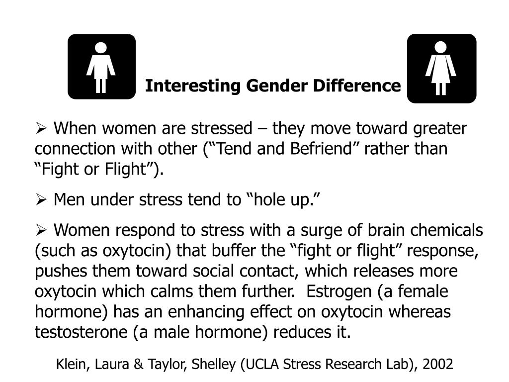 Interesting Gender Difference
