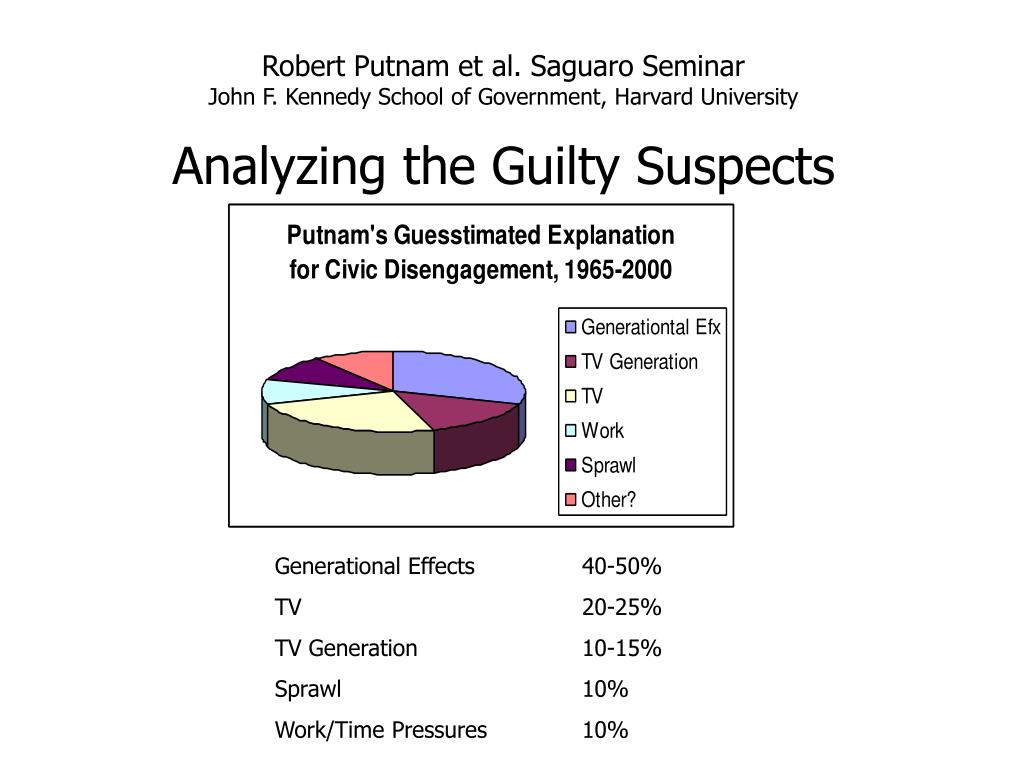 Robert Putnam et al. Saguaro Seminar