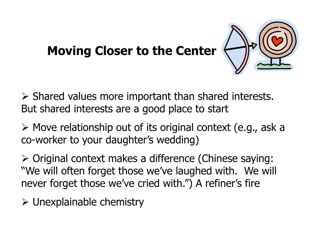 Moving Closer to the Center