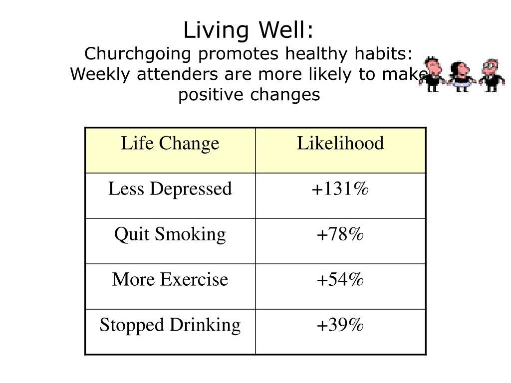 Living Well: