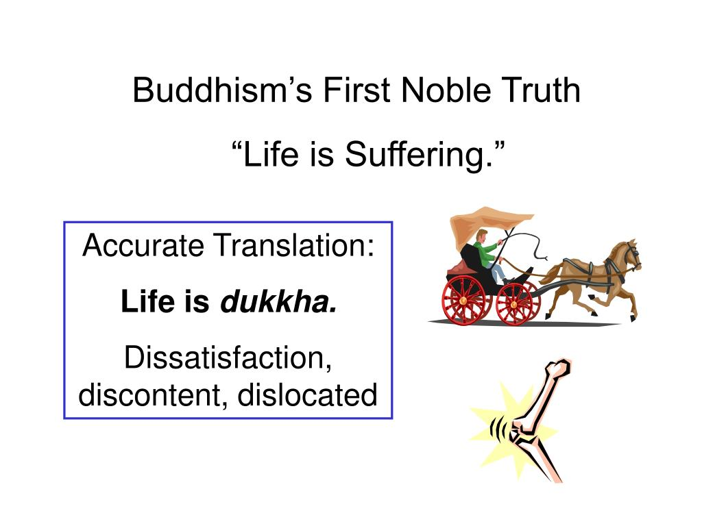 Buddhism's First Noble Truth