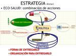 estrategia porter