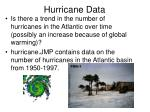 hurricane data