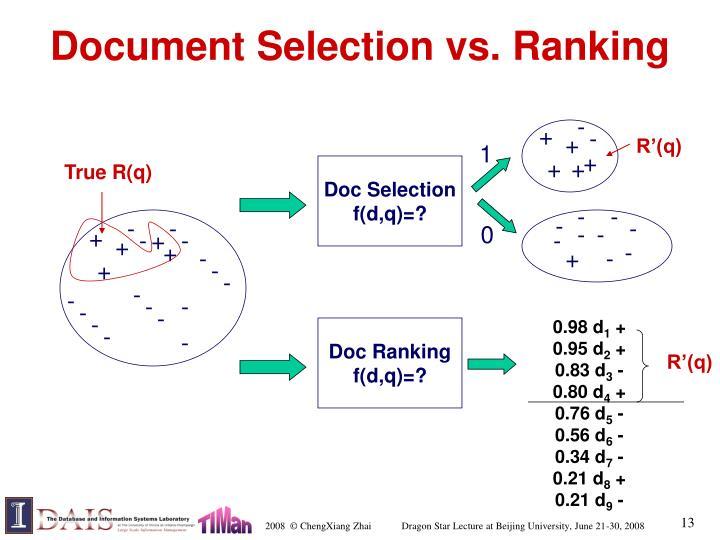 Document Selection vs. Ranking