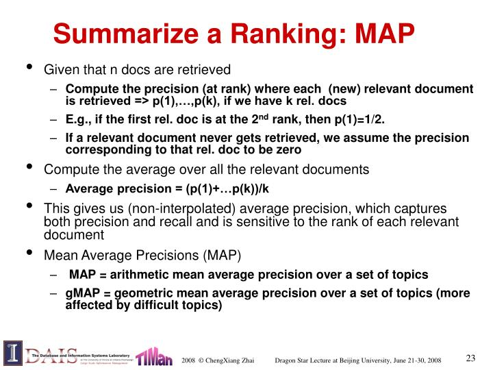 Summarize a Ranking: MAP