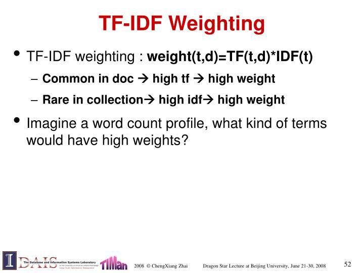 TF-IDF Weighting