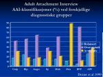 adult attachment interview aai klassifikasjoner ved forskjellige diagnostiske grupper