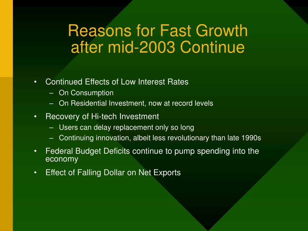 Reasons for Fast Growth