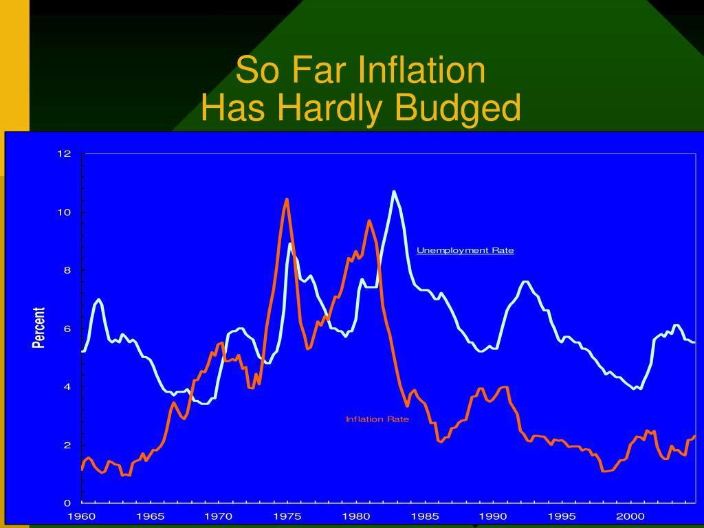 So Far Inflation