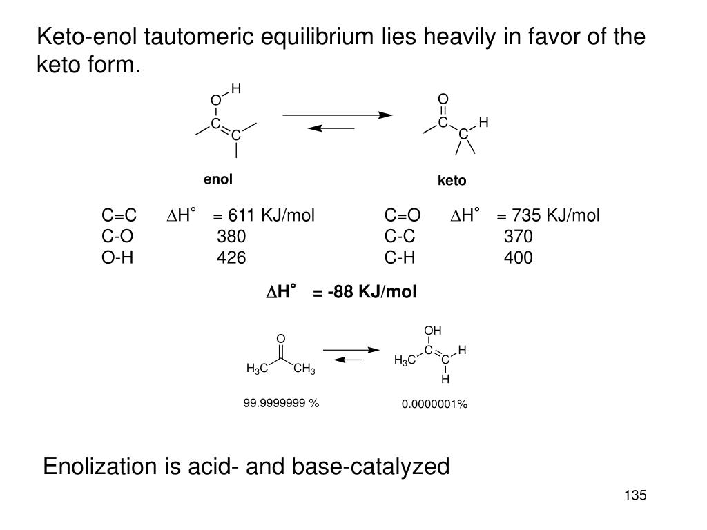 Keto-enol tautomeric equilibrium lies heavily in favor of the