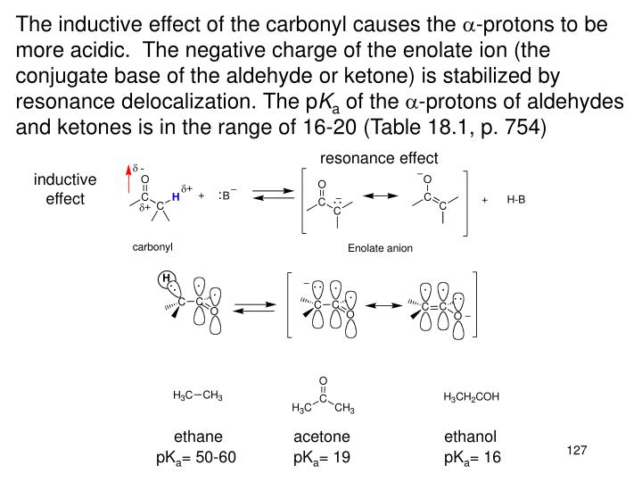 The inductive effect of the carbonyl causes the