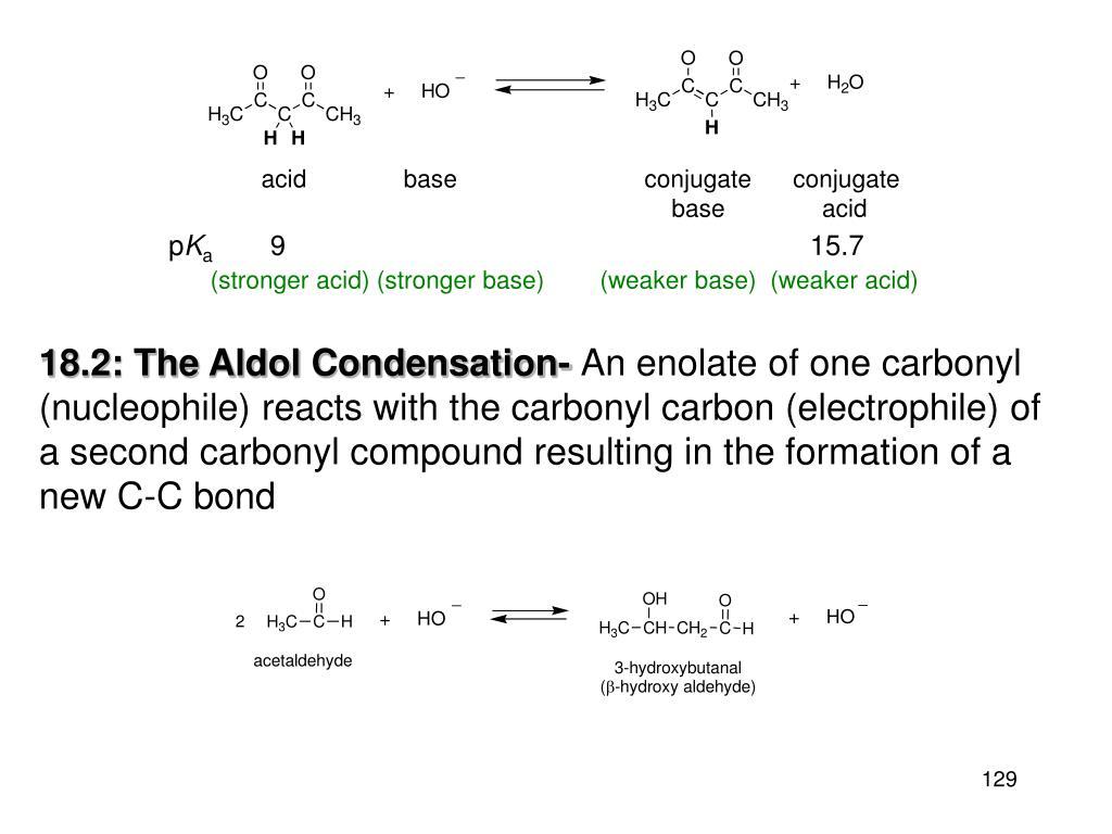 acid              base                           conjugate      conjugate