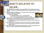 how it relates to islam