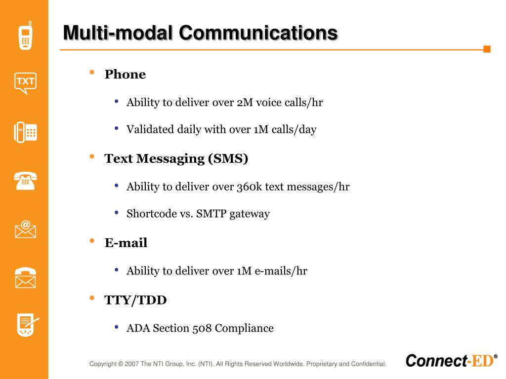 Multi-modal Communications