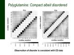 polyglutamine compact albeit disordered