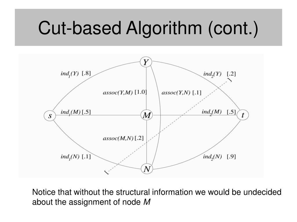 Cut-based Algorithm (cont.)