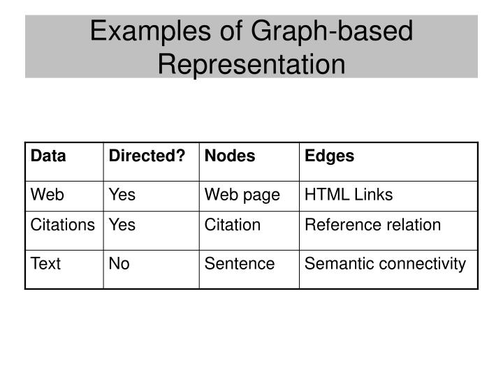 Examples of graph based representation