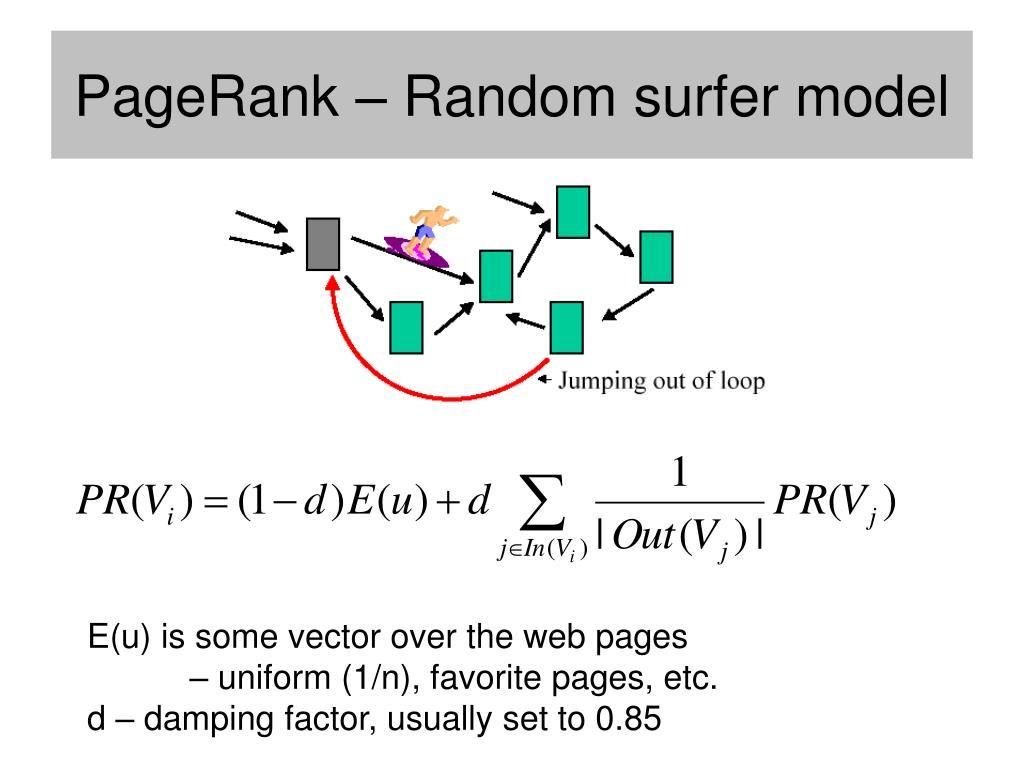 PageRank – Random surfer model