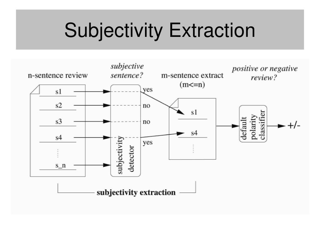 Subjectivity Extraction