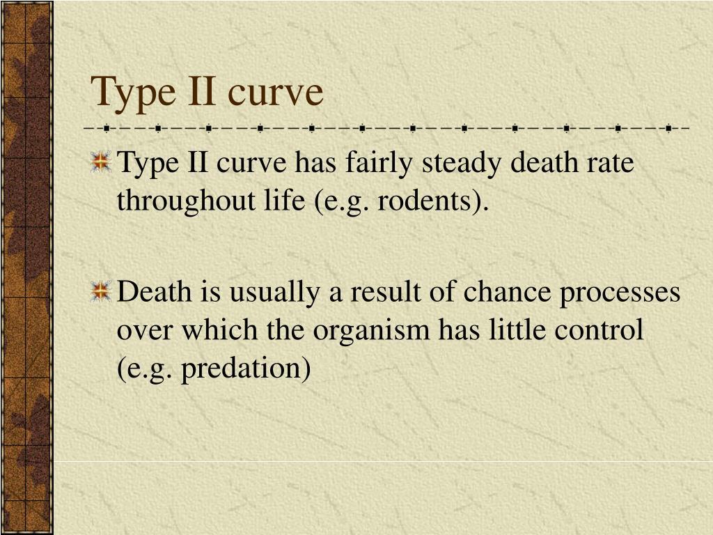 Type II curve