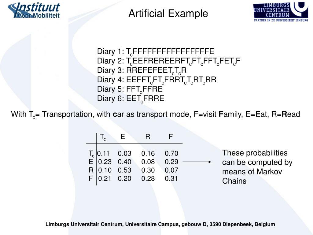 Artificial Example