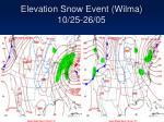 elevation snow event wilma 10 25 26 05