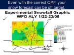 even with the correct qpf your snow forecast can be off target