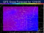 gfe snow forecast for 12 9 05
