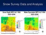 snow survey data and analysis