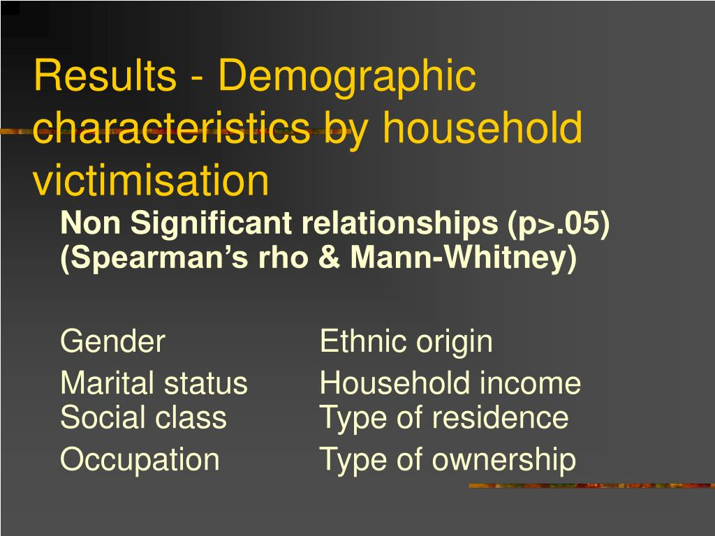 Results - Demographic characteristics by household victimisation