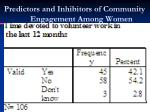 predictors and inhibitors of community engagement among women25