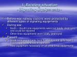 1 existing situation signaling equipments