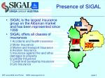 presence of sigal