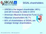 sigal shareholders