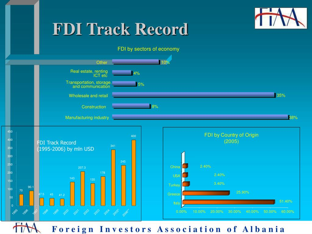 FDI by sectors of economy
