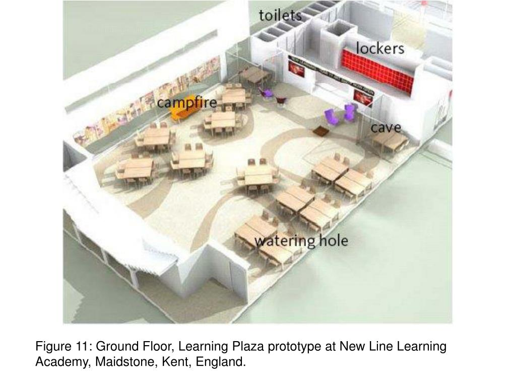 Figure 11: Ground Floor, Learning Plaza prototype at New Line Learning Academy, Maidstone, Kent, England.