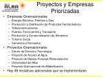 proyectos y empresas priorizadas