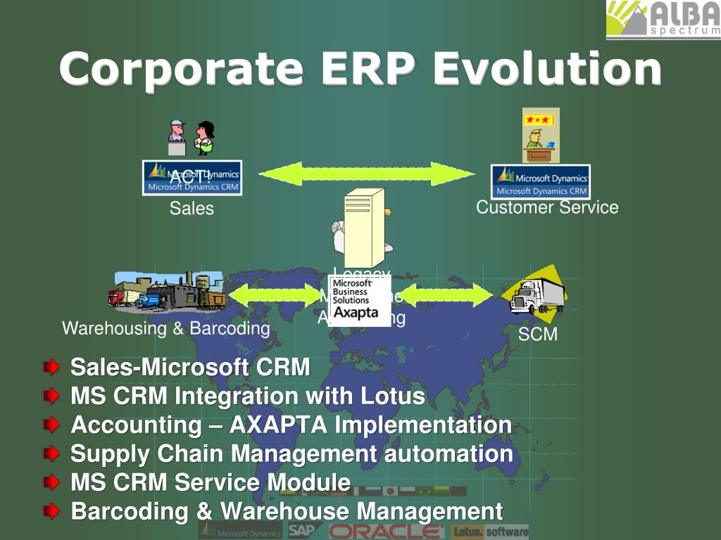 Corporate ERP Evolution