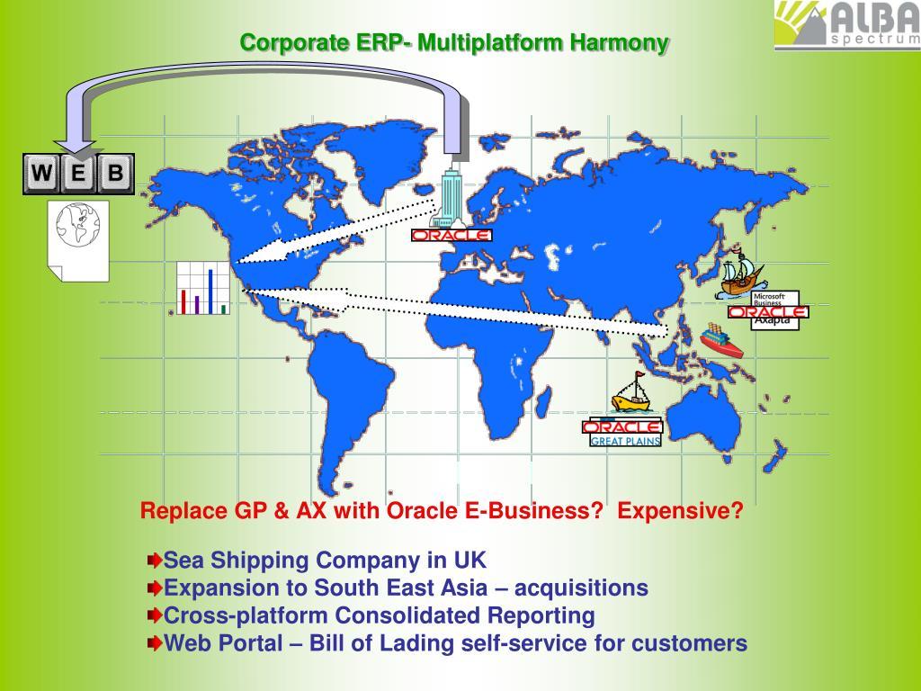 Corporate ERP- Multiplatform Harmony