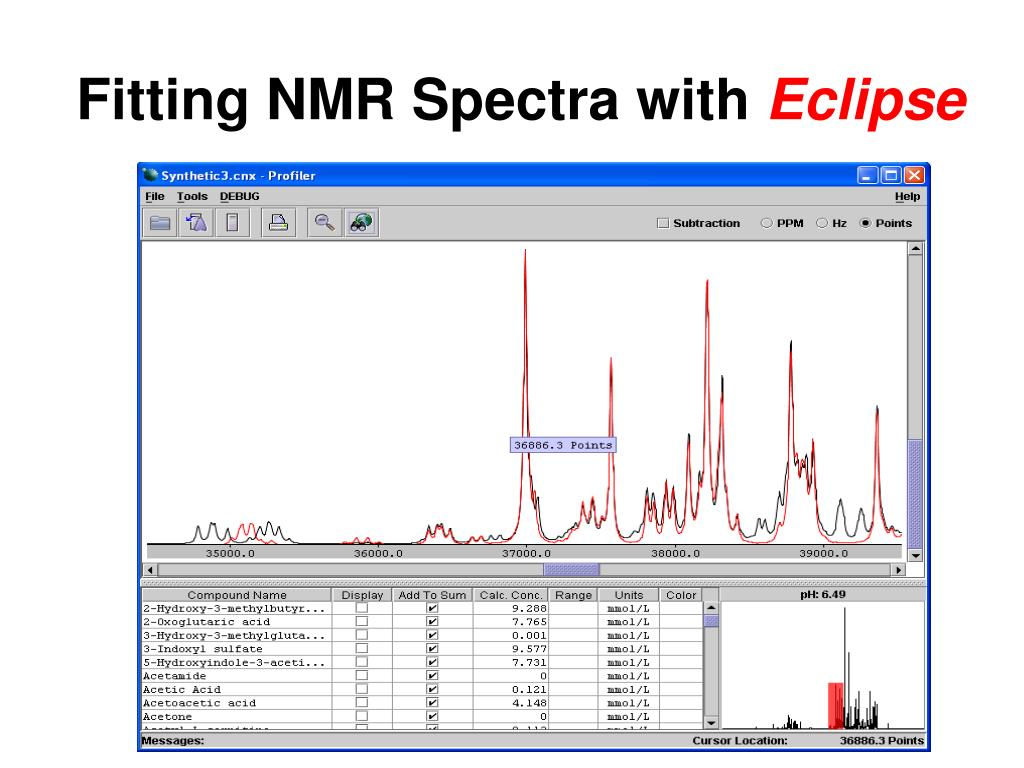 Fitting NMR Spectra with