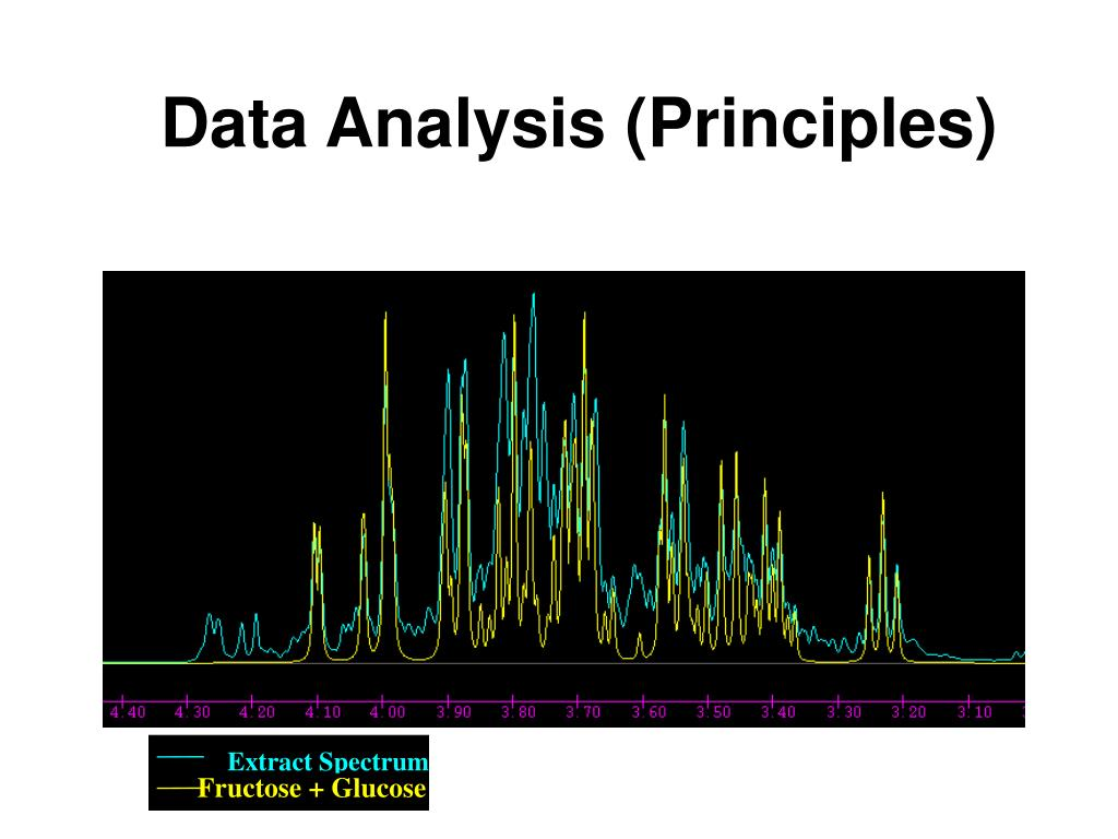 Data Analysis (Principles)