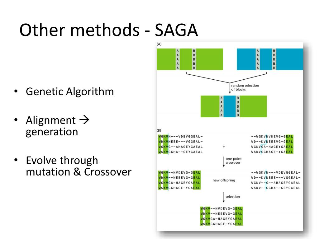 Other methods - SAGA