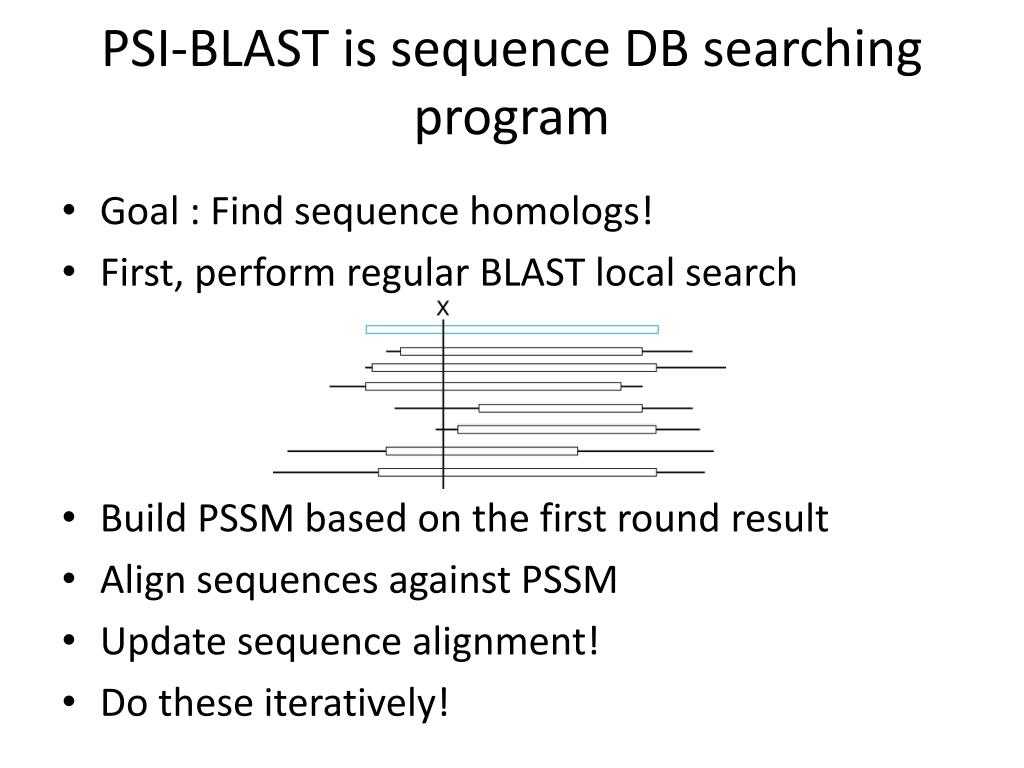 PSI-BLAST is sequence DB searching program