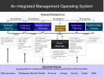 an integrated management operating system