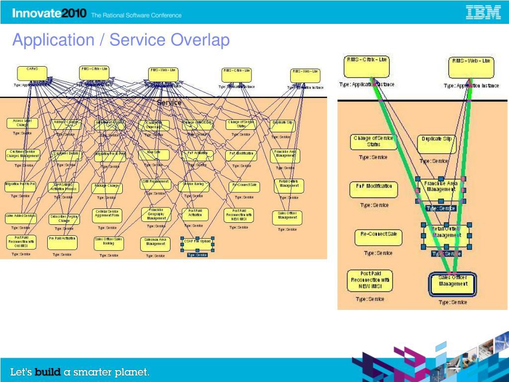 Application / Service Overlap